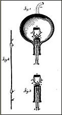 Edison's Patent Drawing of the Electric Lamp - Janurary 27, 1880